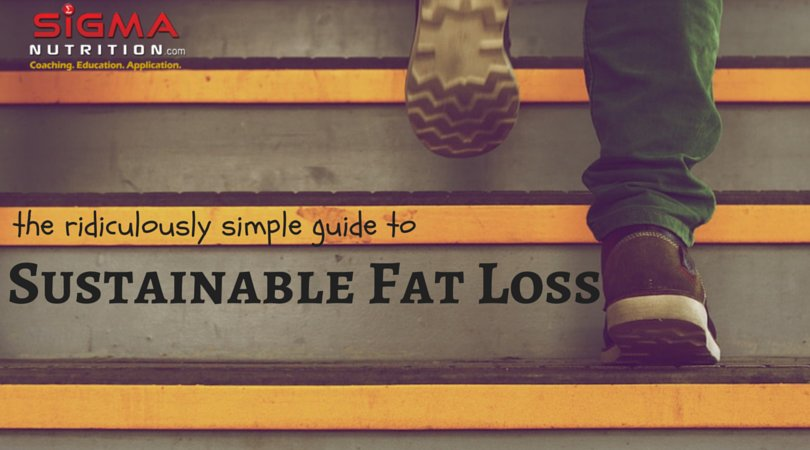 The Ridiculously Simple Guide To Sustainable Fat Loss Sigma Nutrition